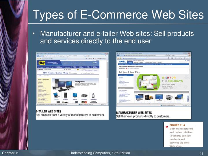 Types of E-Commerce Web Sites
