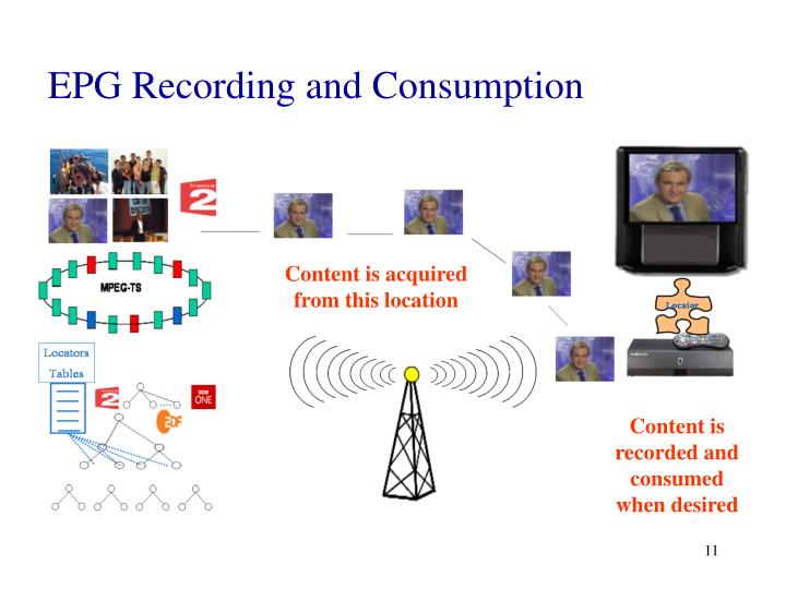 EPG Recording and Consumption