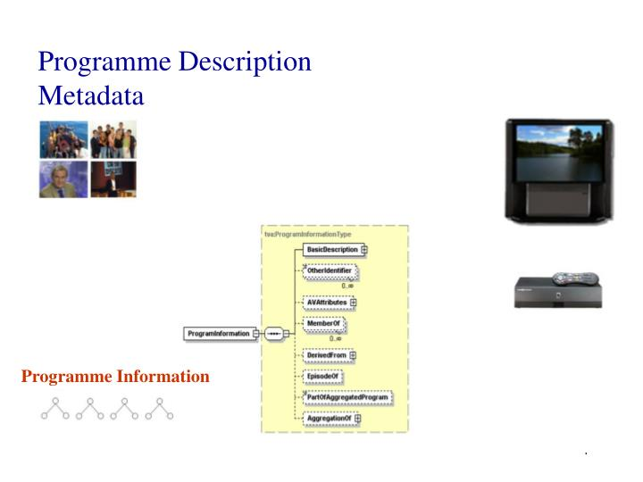 Programme Description Metadata