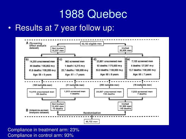 1988 Quebec