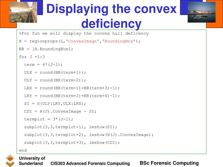 Displaying the convex deficiency