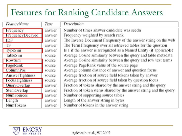Features for Ranking Candidate Answers