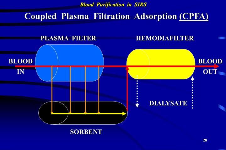 Coupled  Plasma  Filtration  Adsorption