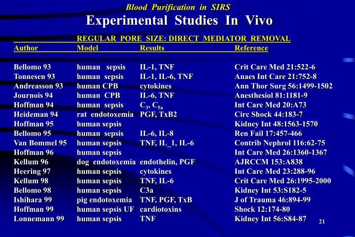 Experimental  Studies  In  Vivo