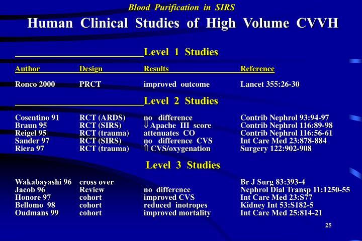 Human  Clinical  Studies  of  High  Volume  CVVH