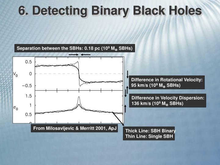 6. Detecting Binary Black Holes