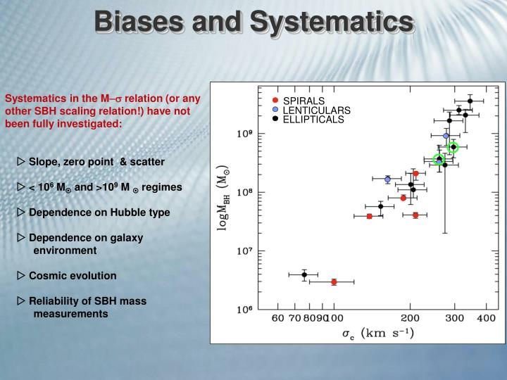 Biases and Systematics