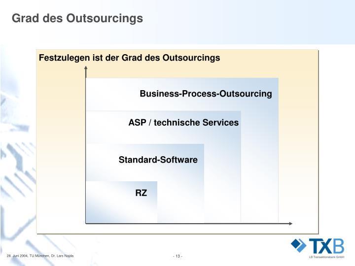 Festzulegen ist der Grad des Outsourcings