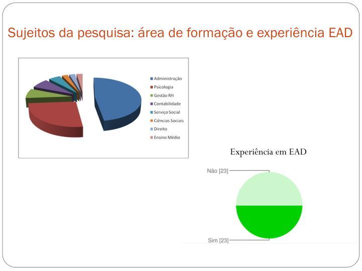 Sujeitos da pesquisa: área de formação e experiência EAD