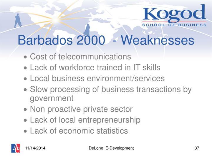 Barbados 2000  - Weaknesses
