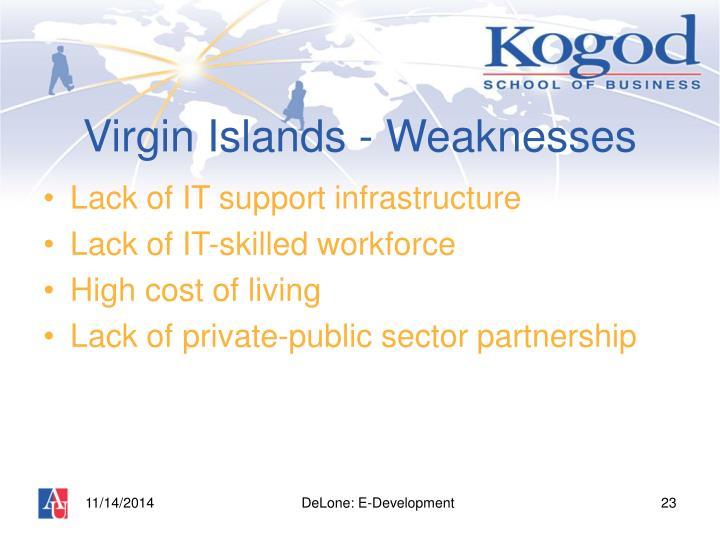 Virgin Islands - Weaknesses