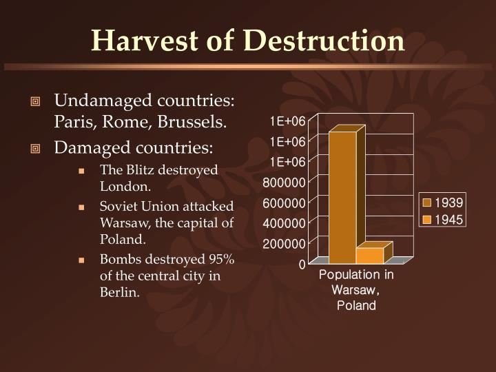 Harvest of Destruction