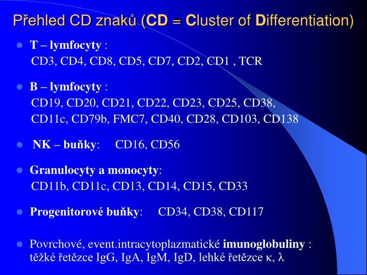 Přehled CD znaků (