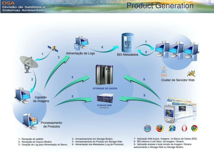 Product Generation