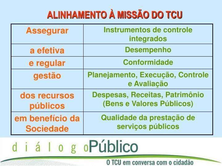 ALINHAMENTO À MISSÃO DO TCU