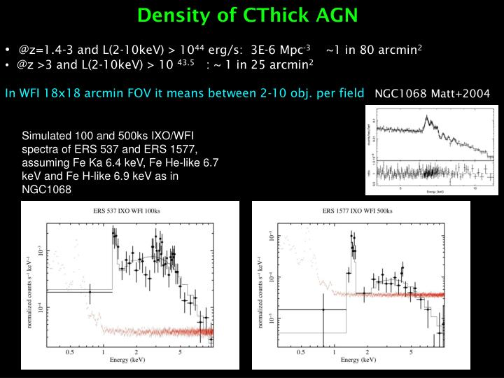 Density of CThick AGN