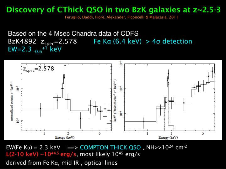 Discovery of CThick QSO in two BzK galaxies at z~2.5-3