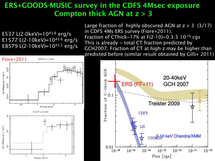 ERS+GOODS-MUSIC survey in the CDFS 4Msec exposure