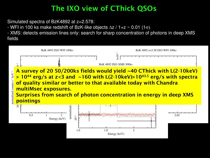 The IXO view of CThick QSOs