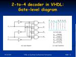 2 to 4 decoder in vhdl gate level diagram