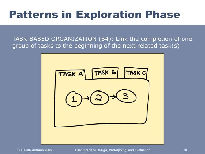 Patterns in Exploration Phase