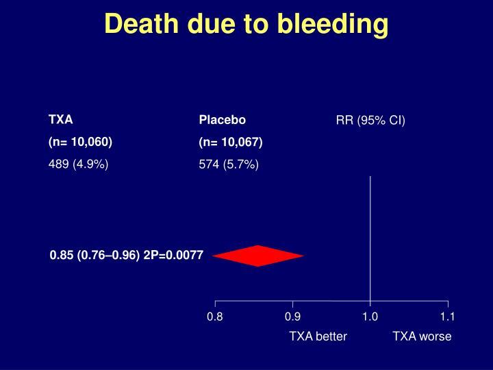 Death due to bleeding