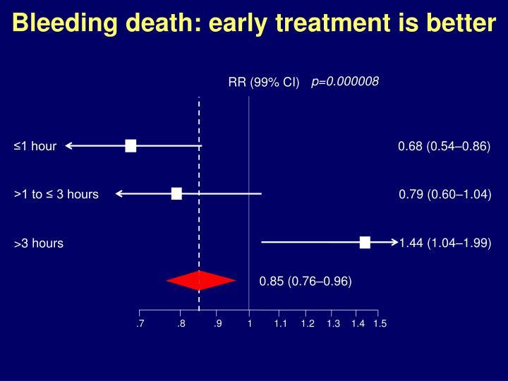 Bleeding death: early treatment is better