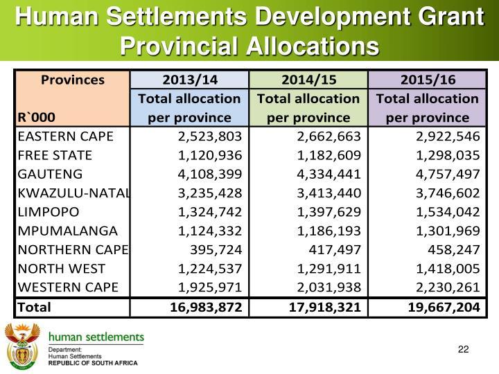 Human Settlements Development Grant Provincial Allocations