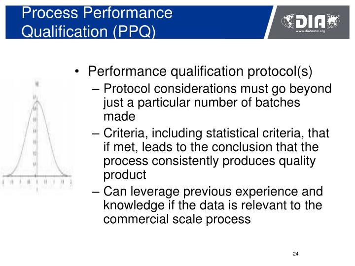 Process Performance Qualification (PPQ)