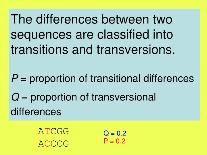 The differences between two sequences are classified into transitions and transversions.