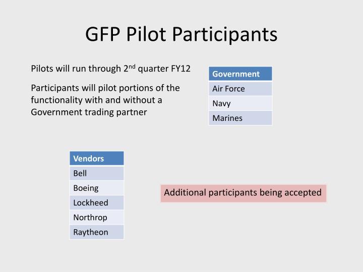 GFP Pilot Participants