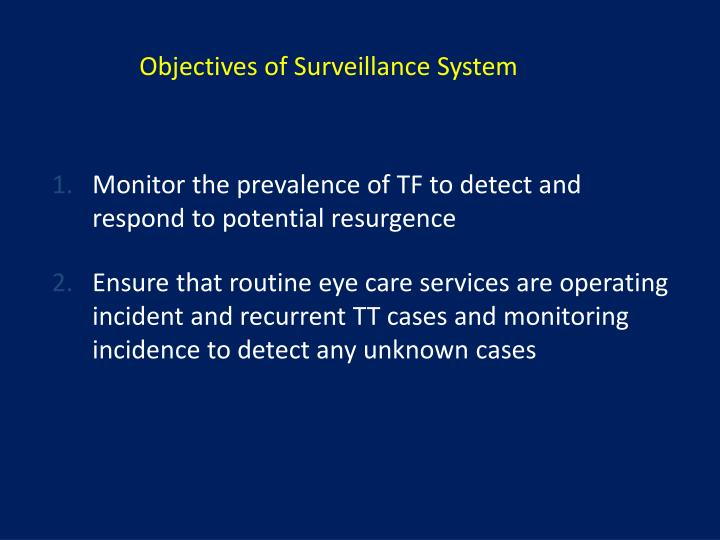 Objectives of Surveillance System