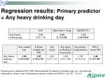 regression results primary predictor any heavy drinking day