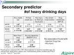 secondary predictor of heavy drinking days