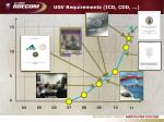 ugv requirements icd cdd