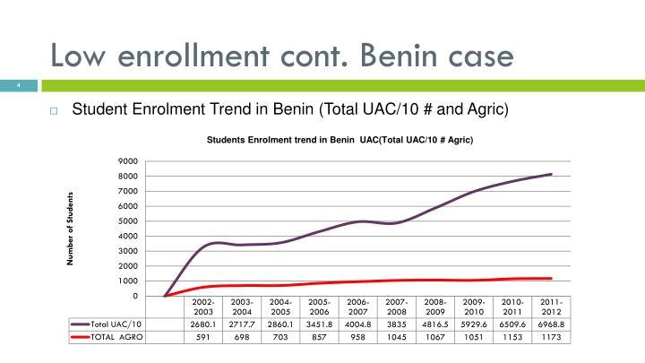 Low enrollment cont. Benin case