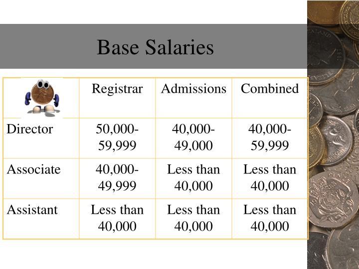 Base Salaries