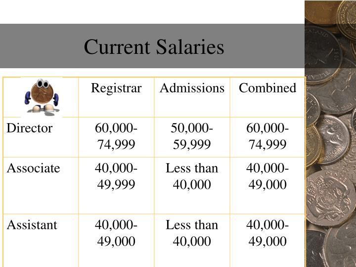 Current Salaries