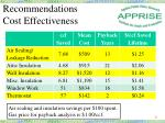 recommendations cost effectiveness