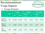 recommendations usage impacts