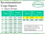 recommendations usage impacts4