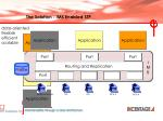 the solution ims enabled stp