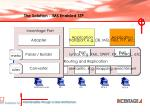 the solution ims enabled stp1