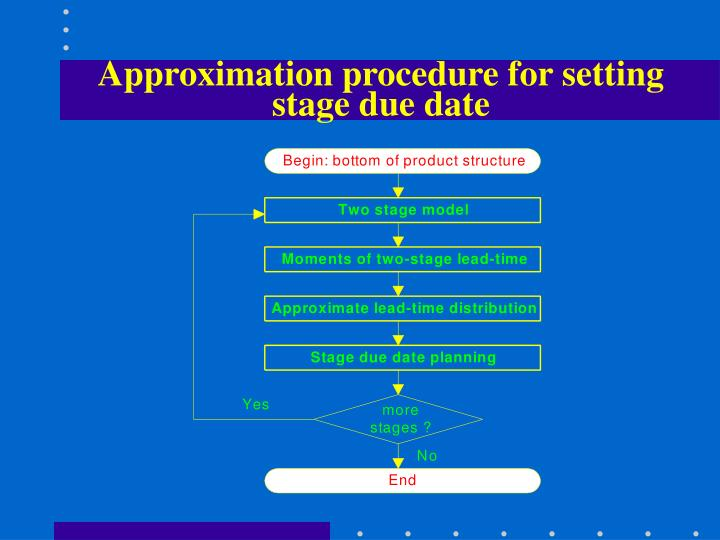 Approximation procedure for setting stage due date