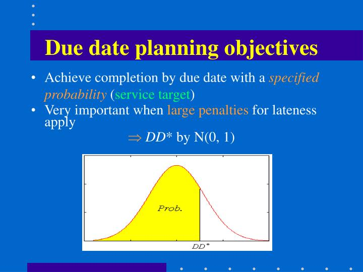 Due date planning objectives
