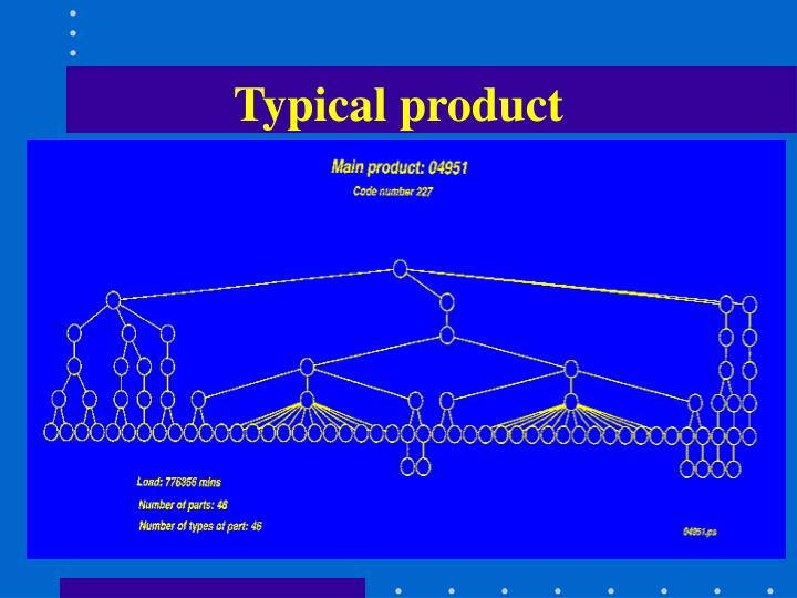 Typical product