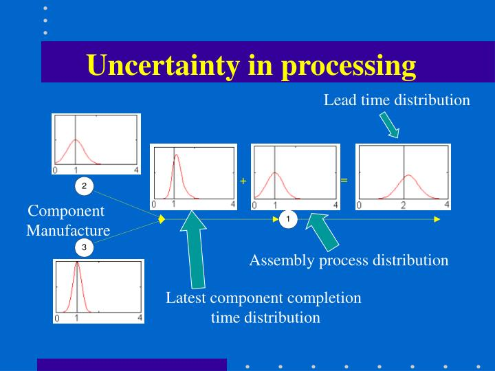 Uncertainty in processing