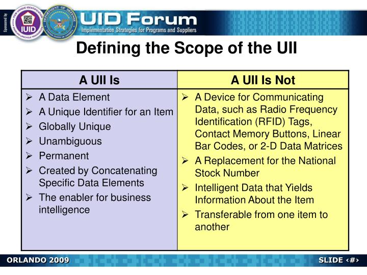 Defining the Scope of the UII