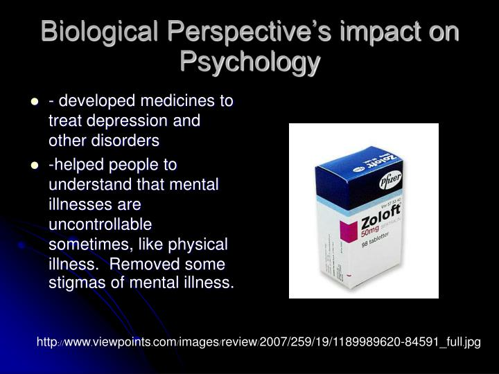 Biological Perspective's impact on Psychology