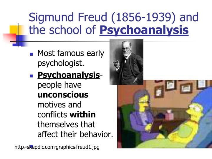 Sigmund Freud (1856-1939) and the school of